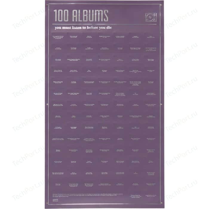 Фото - Постер Doiy 100 альбомов, которые ты должен послушать, прежде чем умереть ильин а победитель должен умереть