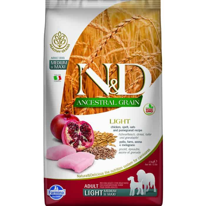 Сухой корм Farmina N&D Adult Dog Medium & Maxi LG Chicken Pomegranate низкозерновой с курицей и гранатом для собак средних крупных пород 2,5кг