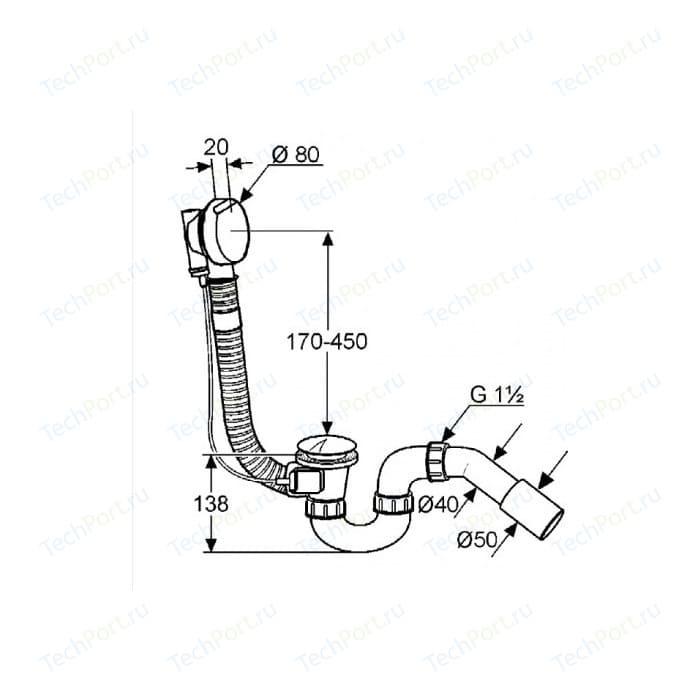 Слив-перелив для ванны Kludi ванн (2130005N00)
