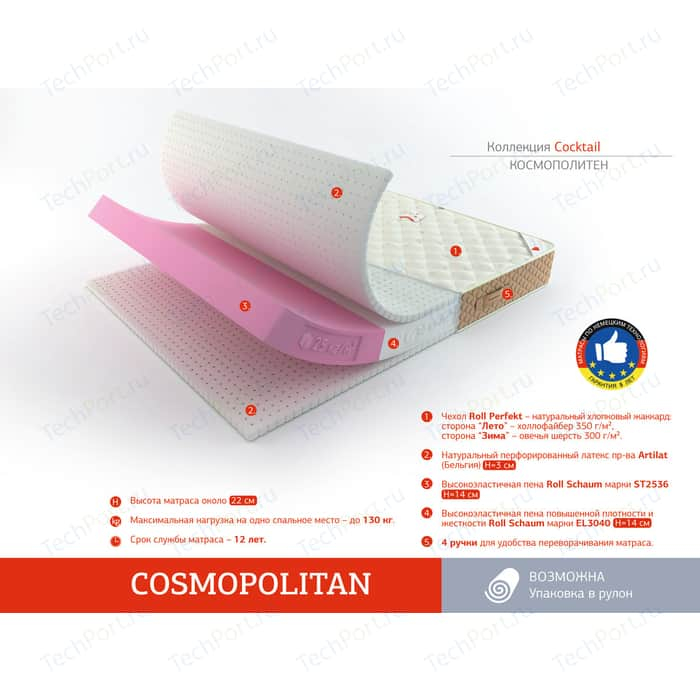 Матрас Roll Matratze Cosmopolitan 200x200