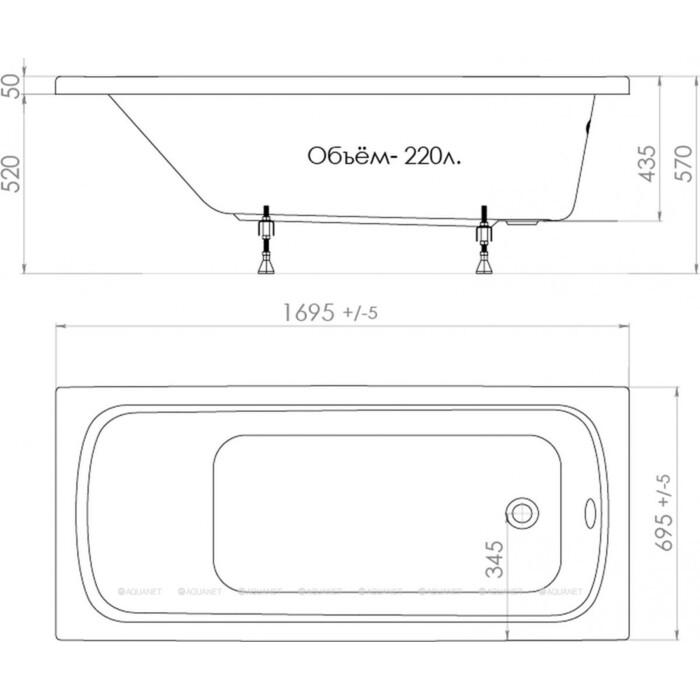 Акриловая ванна Triton Стандарт 170x70 с каркасом (Н0000099330, Щ0000041797)
