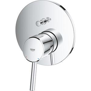 Смеситель для ванны Grohe Concetto механизма 35600 (24054001)
