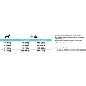 Сухой корм PRO PLAN OPTIDIGEST Grain Free Medium &Large беззерновой с индейкой для собак средних и крупных пород с чувствительным пищеварением 12кг OPTIDIGEST Grain Free Medium &Larg