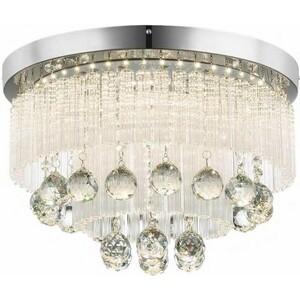 Потолочный светодиодный светильник Globo 68598A