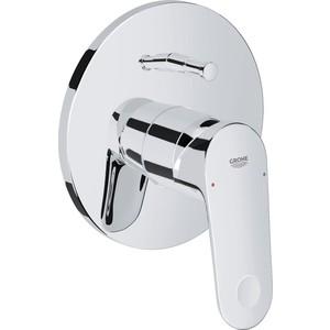 Смеситель для ванны Grohe Europlus 2 накладная панель, 35501 (19536002)