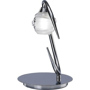 Настольная лампа Mantra 1807 все цены