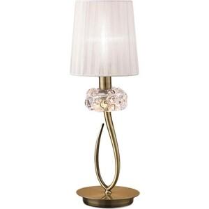 Настольная лампа Mantra 4737 mantra настольная лампа mantra 3688