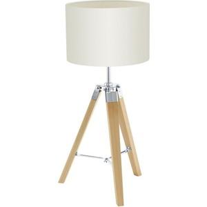 Настольная лампа Eglo 94323