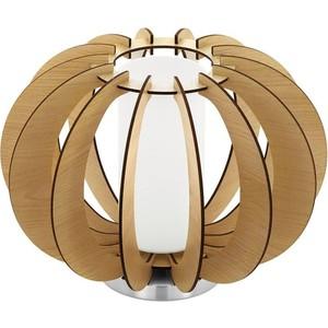 цена на Настольная лампа Eglo 95603