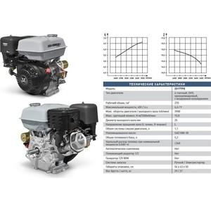 Двигатель бензиновый ZONGSHEN ZS177FE цена