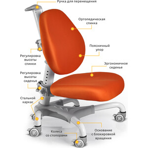 цены Кресло Mealux Champion Y-718 WKY белый металл/обивка оранжевая однотонная