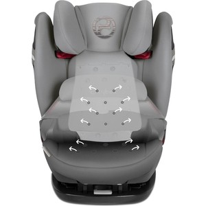 Автокресло Cybex Pallas S-Fix Manhattan Grey (519001033) цена